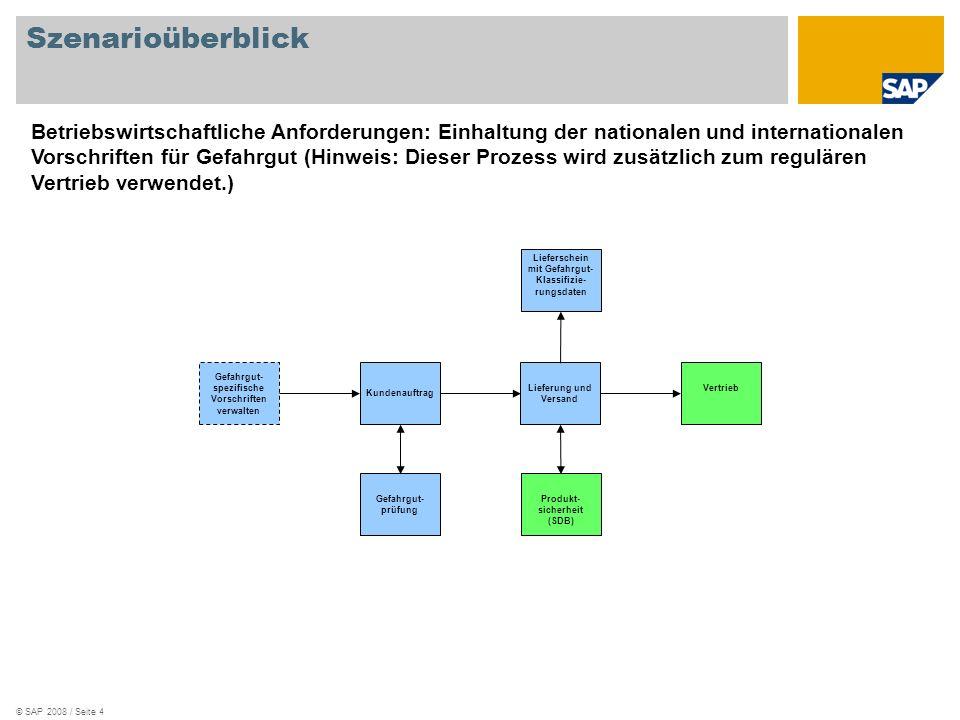 © SAP 2008 / Seite 4 Szenarioüberblick Gefahrgut- spezifische Vorschriften verwalten Kundenauftrag Gefahrgut- prüfung Lieferung und Versand Liefersche