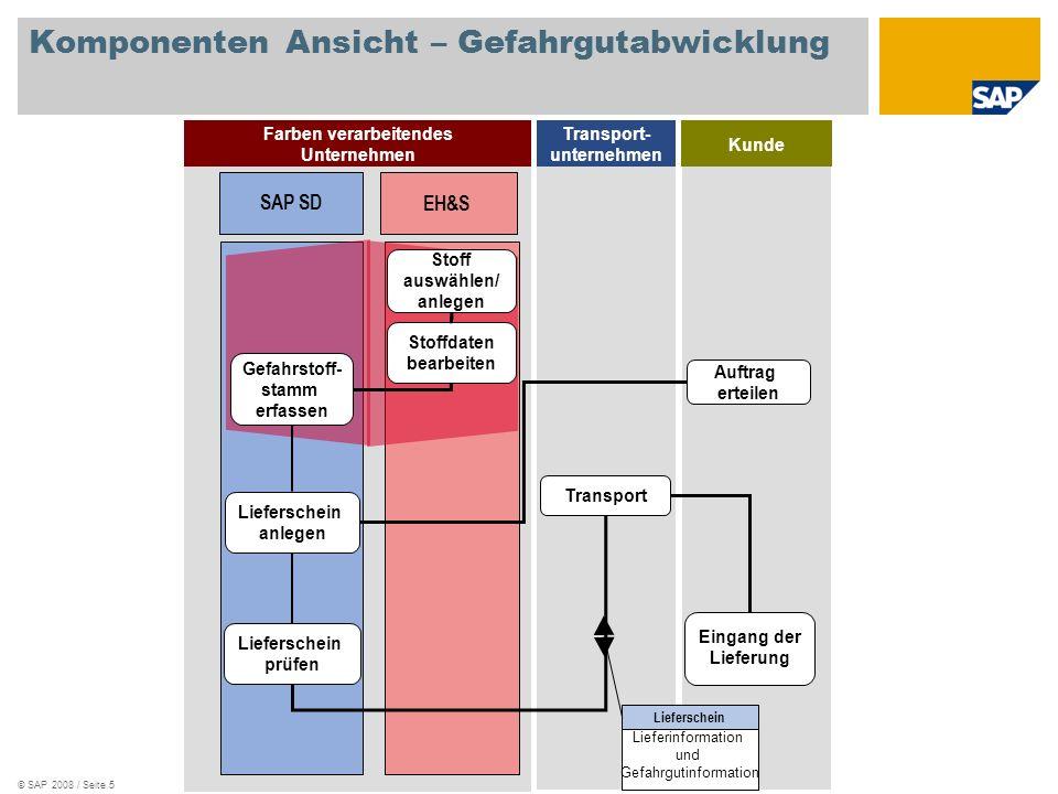 © SAP 2008 / Seite 5 Kunde Transport- unternehmen Farben verarbeitendes Unternehmen SAP SD EH&S Stoff auswählen/ anlegen Lieferschein anlegen Transpor