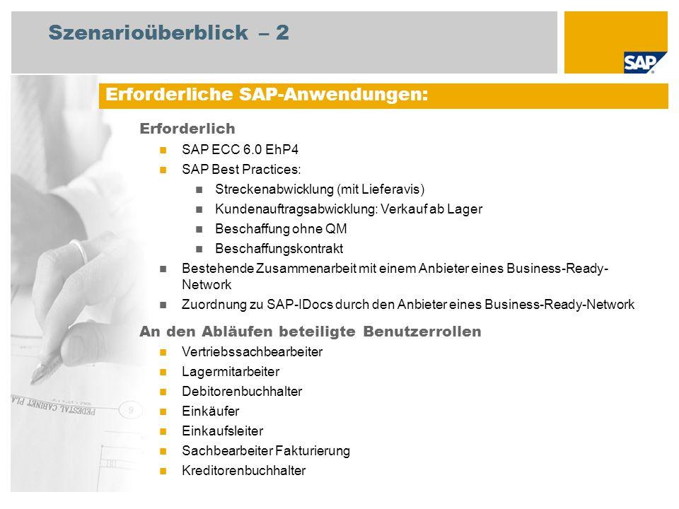 Prozessliste Szenarioüberblick – 3 Name des Prozesses Richtung des Prozess- ablaufs ProzessbeschreibungAktuelles Standard- SAP-IDoc Nachrichtenart des Geschäfts- partners Rolle KundenauftrageingehendAufträge von Kunden erhaltenORDERS05ORDERSLieferant Auftrags- bestätigung ausgehendAuftragsbestätigung als Antwort auf und Bestätigung von eingehende(n) Aufträge(n) senden ORDERS05ORDRSPLieferant Auftrags- änderung eingehendAuftragsänderungen von Kunden erhaltenORDERS05ORDCHGLieferant AuftragsstornoeingehendAuftragsstornos von Kunden erhaltenORDERS05ORDCHGLieferant BestellungausgehendBestellungen an Geschäftspartner sendenORDERS05ORDERSKunde Bestell- bestätigung eingehendBestellbestätigungen von Geschäftspartnern erhaltenORDERS05ORDRSPKunde Bestell- änderung ausgehendBestelländerungen an Geschäftspartner sendenORDERS05ORDCHGKunde BestellstornoausgehendBestellstornos an Geschäftspartner sendenORDERS05ORDCHGKunde LieferprognoseeingehendLieferprognosen von Kunden erhalten und Abrufe im ERP- System bearbeiten DELFOR02DELFORLieferant LieferprognoseausgehendLieferprognosen an Lieferanten sendenDELFOR02DELFORKunde LieferscheineingehendLieferscheine von Kunden erhaltenDELVRY03DESADVLieferant LieferscheinausgehendLieferscheine an Geschäftspartner sendenDELVRY03DESADVKunde RechnungausgehendRechnungen an Kunden sendenINVOIC02INVOICLieferant RechnungeingehendRechnungen von Geschäftspartnern erhaltenINVOIC02INVOICKunde