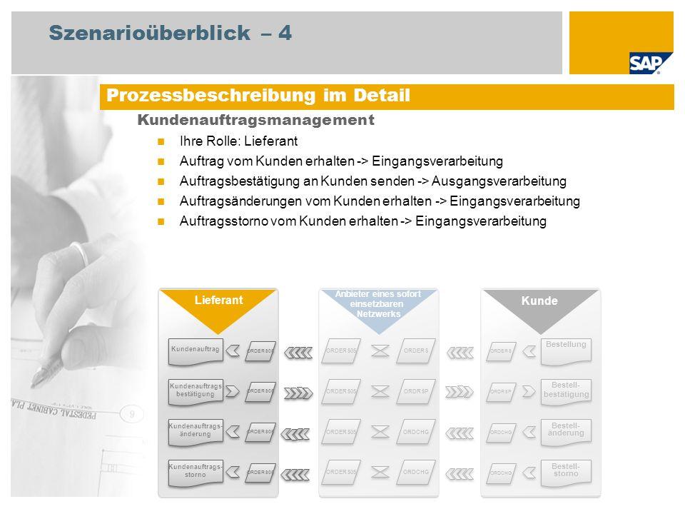 Prozessbeschreibung im Detail Szenarioüberblick – 4 Kundenauftragsmanagement Ihre Rolle: Lieferant Auftrag vom Kunden erhalten -> Eingangsverarbeitung