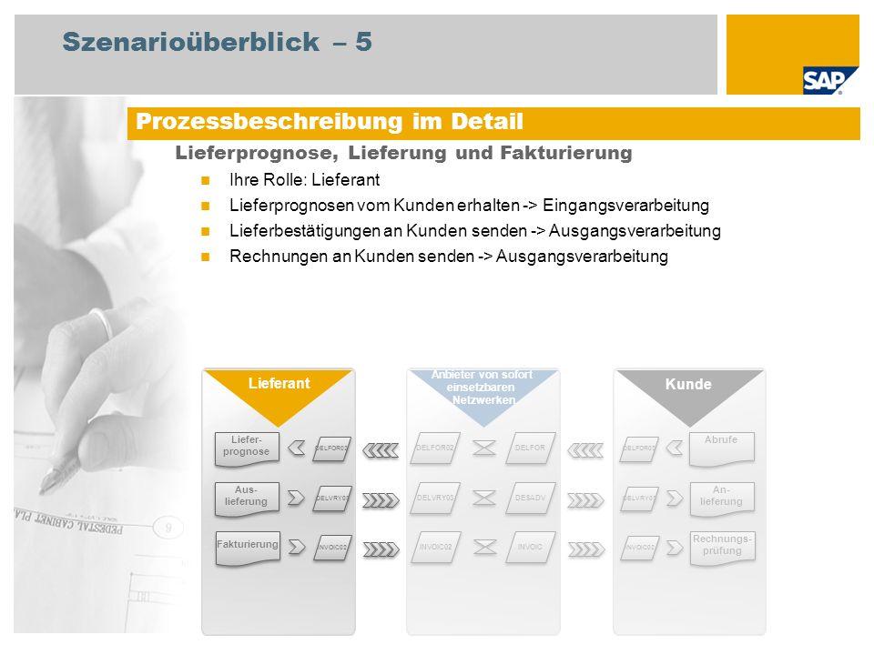 Prozessbeschreibung im Detail Szenarioüberblick – 5 Lieferprognose, Lieferung und Fakturierung Ihre Rolle: Lieferant Lieferprognosen vom Kunden erhalt