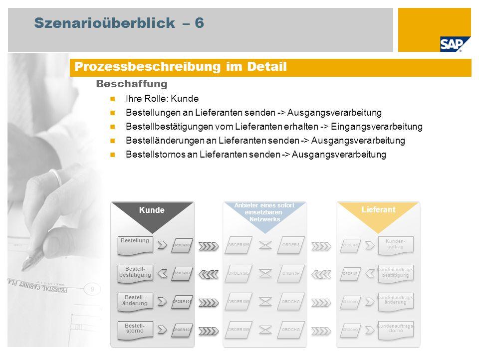 Prozessbeschreibung im Detail Szenarioüberblick – 6 Beschaffung Ihre Rolle: Kunde Bestellungen an Lieferanten senden -> Ausgangsverarbeitung Bestellbe