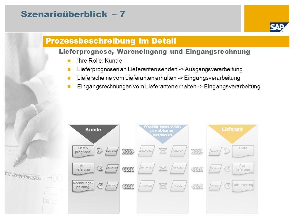 Prozessbeschreibung im Detail Szenarioüberblick – 7 Lieferprognose, Wareneingang und Eingangsrechnung Ihre Rolle: Kunde Lieferprognosen an Lieferanten