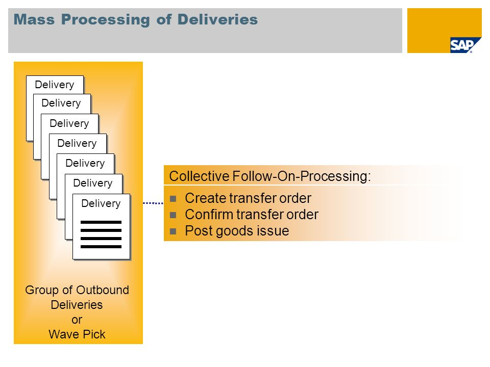 Mass Processing of Deliveries Collective Follow-On-Processing: Create transfer order Confirm transfer order Post goods issue Group of Outbound Deliveries or Wave Pick Delivery