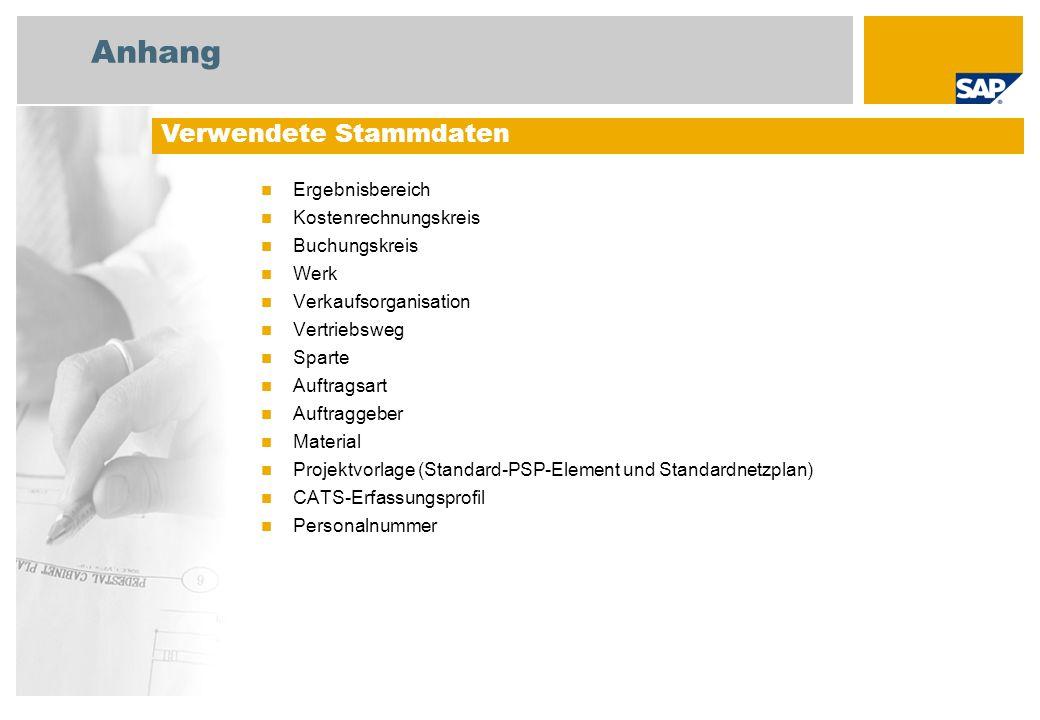 Anhang Ergebnisbereich Kostenrechnungskreis Buchungskreis Werk Verkaufsorganisation Vertriebsweg Sparte Auftragsart Auftraggeber Material Projektvorla
