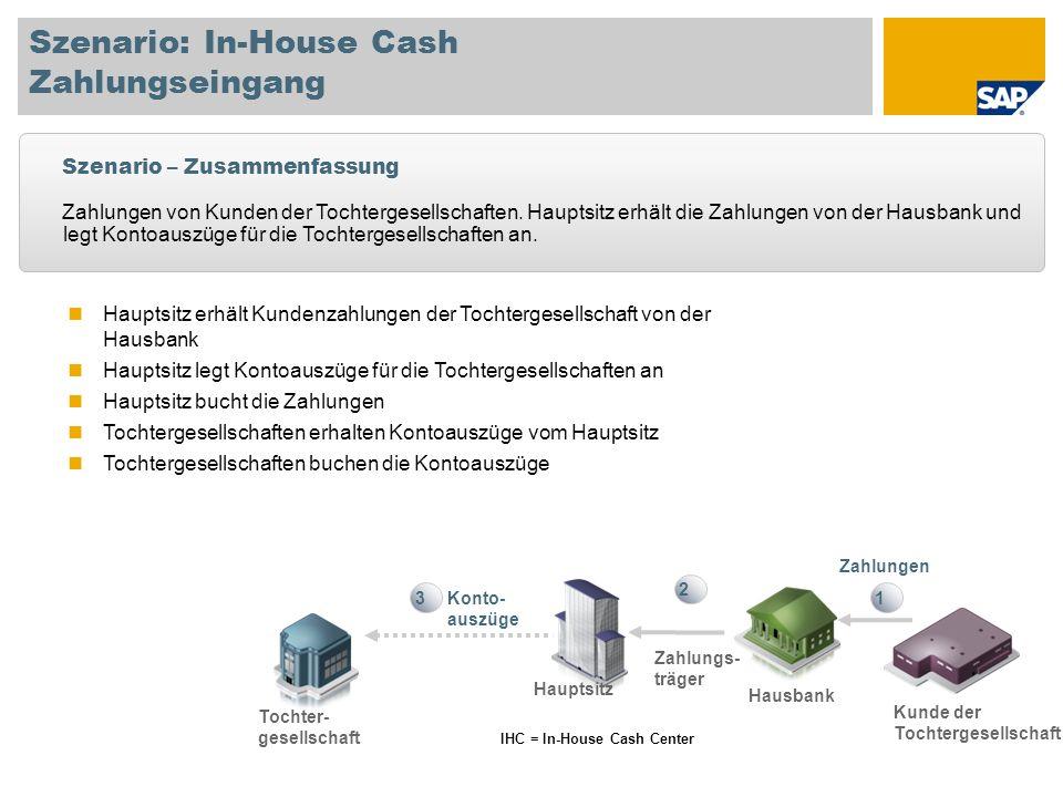 Hauptsitz erhält Kundenzahlungen der Tochtergesellschaft von der Hausbank Hauptsitz legt Kontoauszüge für die Tochtergesellschaften an Hauptsitz bucht