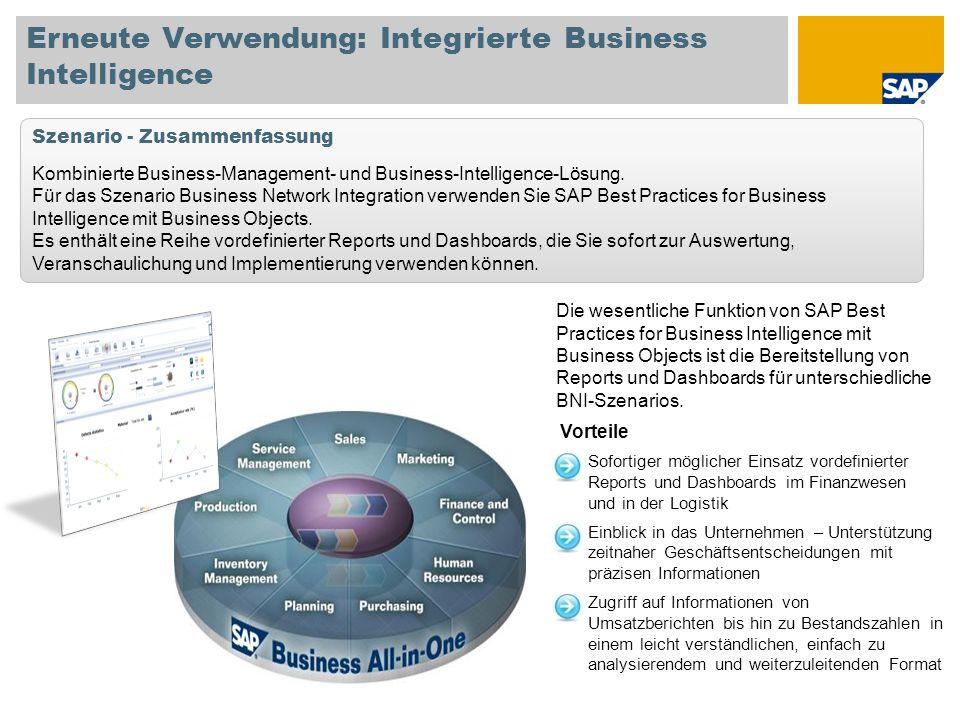 Erneute Verwendung: Integrierte Business Intelligence Szenario - Zusammenfassung Kombinierte Business-Management- und Business-Intelligence-Lösung. Fü