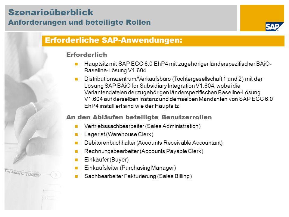 Erforderliche SAP-Anwendungen: Erforderlich Hauptsitz mit SAP ECC 6.0 EhP4 mit zugehöriger länderspezifischer BAiO- Baseline-Lösung V1.604 Distributio