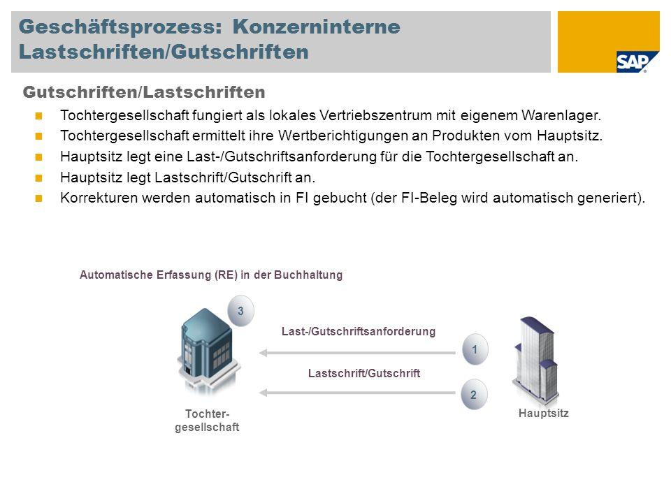 Geschäftsprozess: Konzerninterne Lastschriften/Gutschriften Gutschriften/Lastschriften Tochtergesellschaft fungiert als lokales Vertriebszentrum mit e