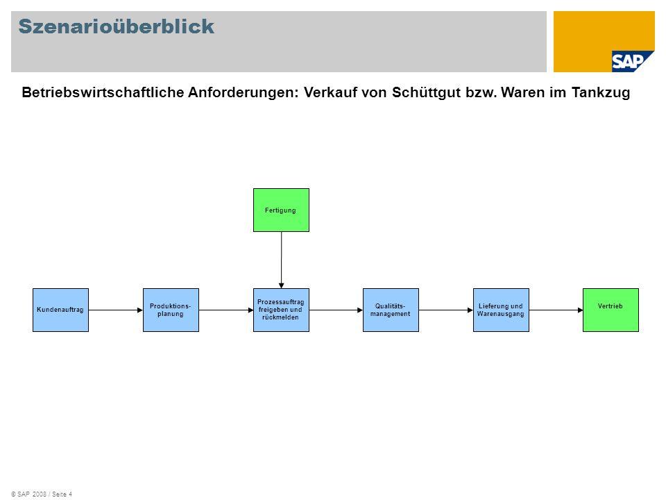 © SAP 2008 / Seite 4 Szenarioüberblick Betriebswirtschaftliche Anforderungen: Verkauf von Schüttgut bzw. Waren im Tankzug Fertigung Vertrieb Kundenauf
