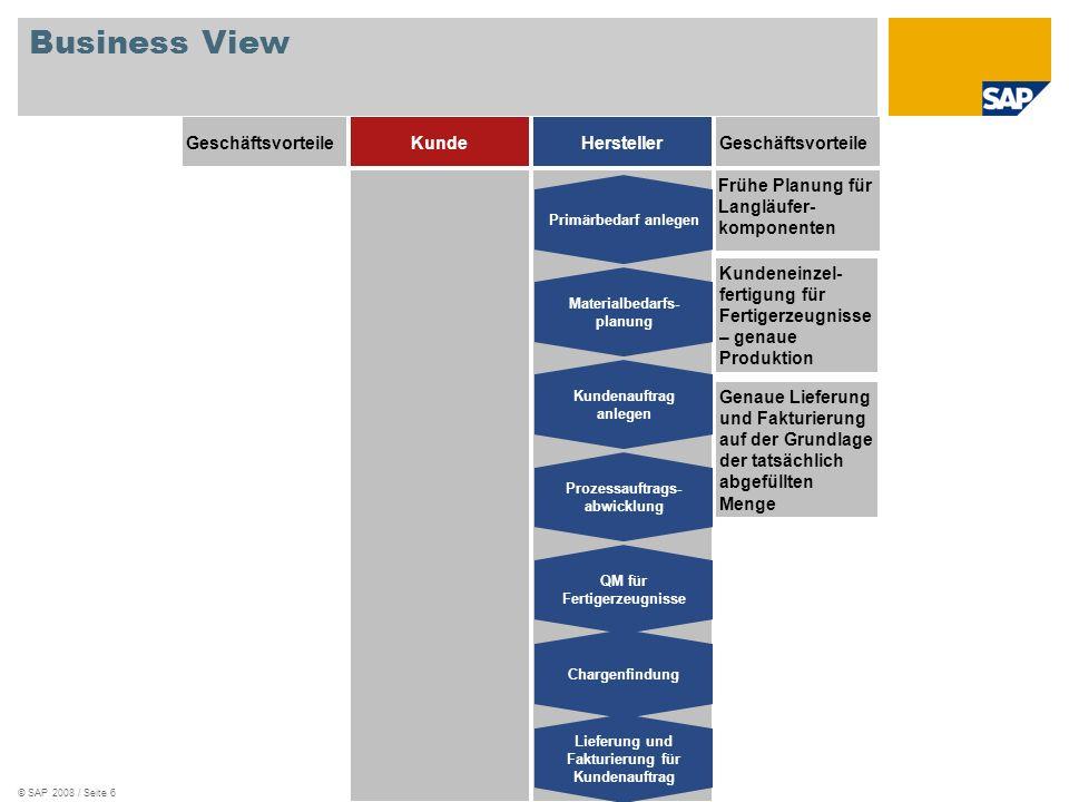 © SAP 2008 / Seite 6 GeschäftsvorteileKundeHerstellerGeschäftsvorteile Frühe Planung für Langläufer- komponenten Genaue Lieferung und Fakturierung auf