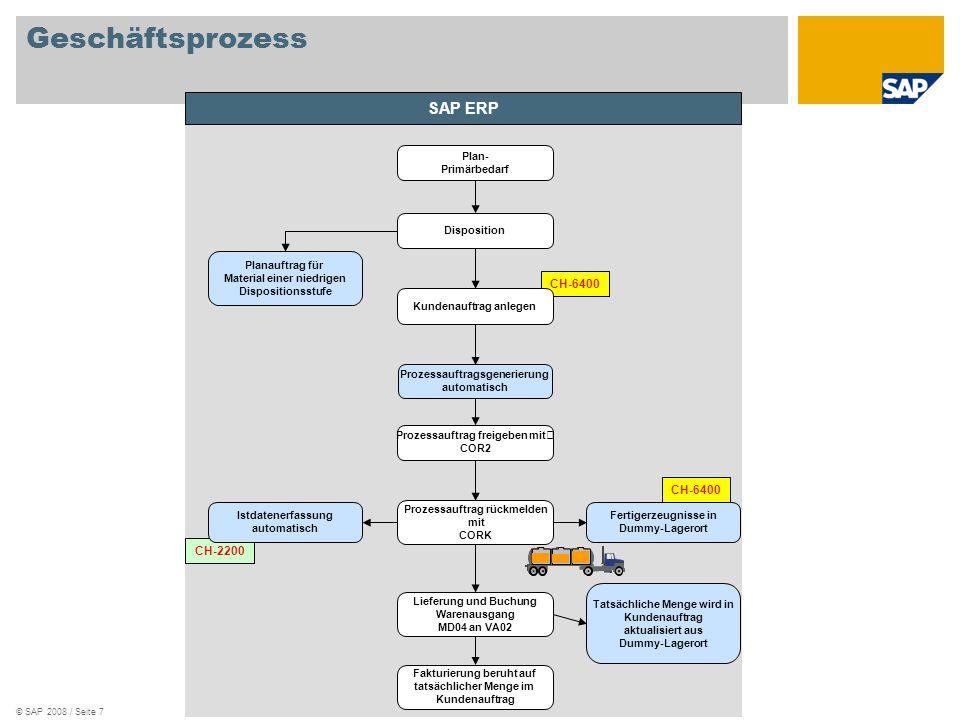 © SAP 2008 / Seite 7 Geschäftsprozess SAP ERP Prozessauftragsgenerierung automatisch Prozessauftrag freigeben mit COR2 Prozessauftrag rückmelden mit C