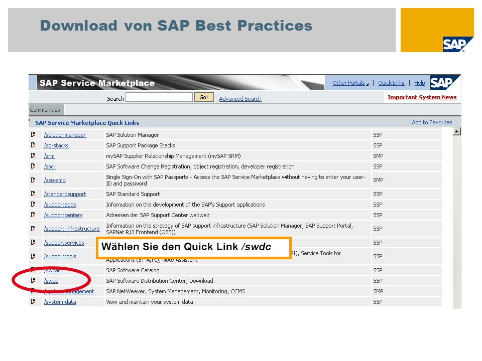 Download von SAP Best Practices Wählen Sie den Quick Link /swdc