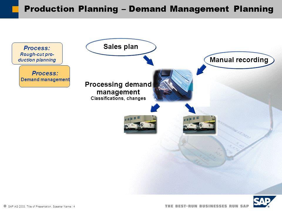 SAP AG 2003, Title of Presentation, Speaker Name / 4 Production Planning – Demand Management Planning Sales plan Processing demand management Classifi