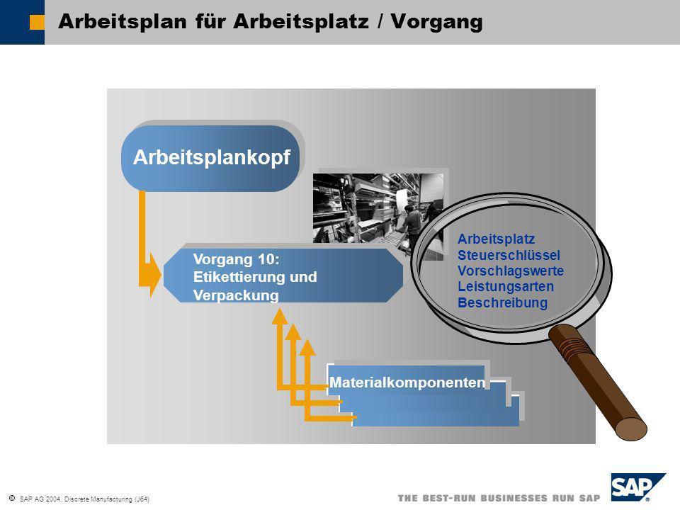 SAP AG 2004, Discrete Manufacturing (J64) Arbeitsplan für Arbeitsplatz / Vorgang Arbeitsplankopf Vorgang 10: Etikettierung und Verpackung Materialkomponenten Arbeitsplatz Steuerschlüssel Vorschlagswerte Leistungsarten Beschreibung....
