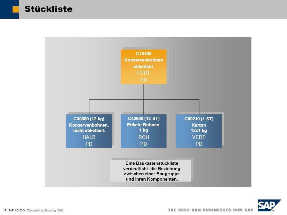 SAP AG 2004, Discrete Manufacturing (J64) Eine Baukastenstückliste verdeutlicht die Beziehung zwischen einer Baugruppe und ihren Komponenten. Stücklis
