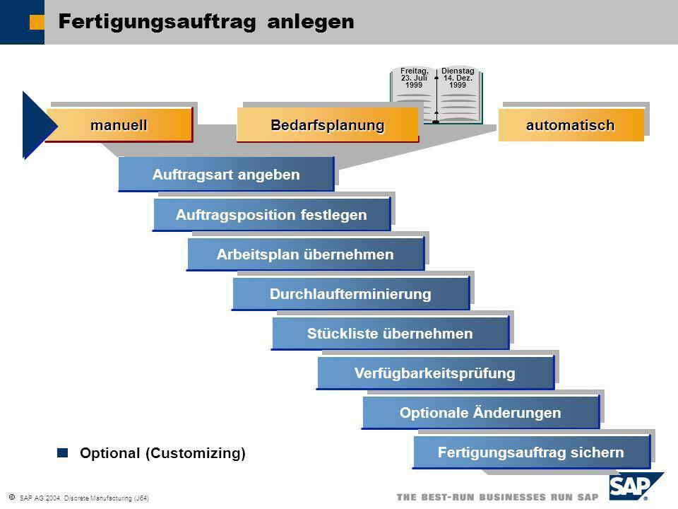 SAP AG 2004, Discrete Manufacturing (J64) Auftragsart angeben Auftragsposition festlegen Arbeitsplan übernehmen Durchlaufterminierung Stückliste übern