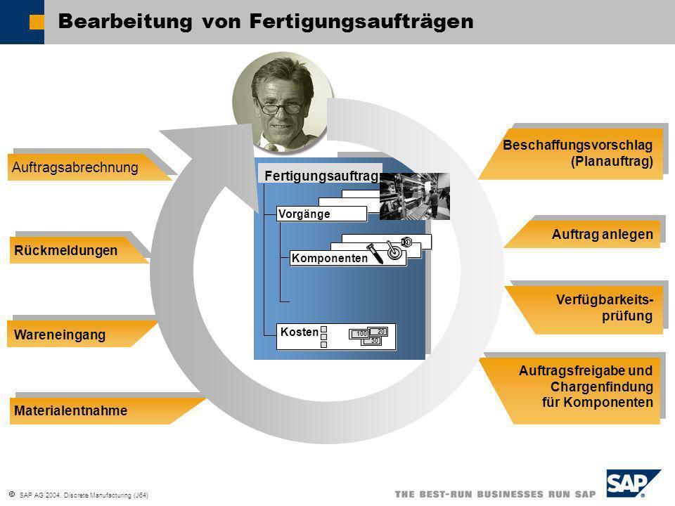 SAP AG 2004, Discrete Manufacturing (J64) Beschaffungsvorschlag (Planauftrag) Auftrag anlegen Verfügbarkeits- prüfung Auftragsfreigabe und Chargenfindung für Komponenten Auftragsabrechnung Rückmeldungen Order header Vorgänge Komponenten Kosten 20 50 100 Materialentnahme Wareneingang Bearbeitung von Fertigungsaufträgen Fertigungsauftrag