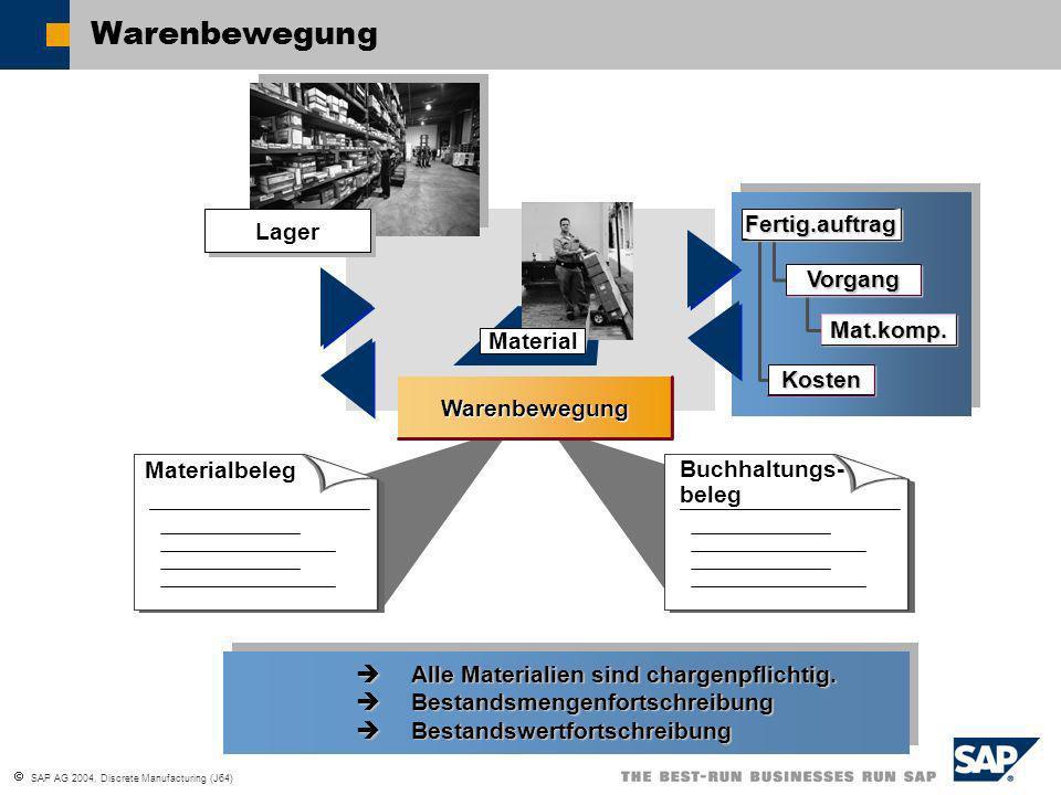 SAP AG 2004, Discrete Manufacturing (J64) Material Warenbewegung Materialbeleg Buchhaltungs- beleg Lager Vorgang Mat.komp. Fertig.auftrag Kosten Alle