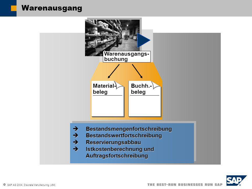 SAP AG 2004, Discrete Manufacturing (J64) Warenausgangs- buchung Material- beleg Buchh.- beleg Bestandsmengenfortschreibung Bestandsmengenfortschreibung Bestandswertfortschreibung Bestandswertfortschreibung Reservierungsabbau Reservierungsabbau Istkostenberechnung und Auftragsfortschreibung Istkostenberechnung und Auftragsfortschreibung Warenausgang