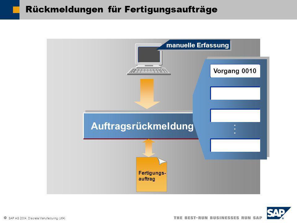 SAP AG 2004, Discrete Manufacturing (J64) Auftragsrückmeldung...... manuelle Erfassung Rückmeldungen für Fertigungsaufträge Fertigungs- auftrag Vorgan