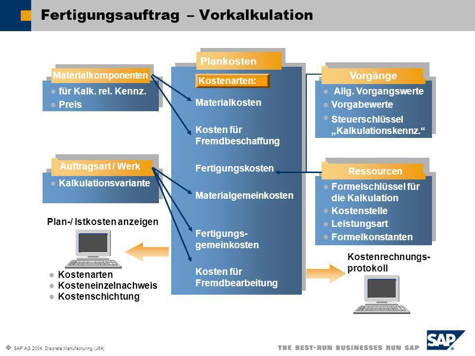 SAP AG 2004, Discrete Manufacturing (J64) Kalkulationsvariante Plan-/ Istkosten anzeigen Kostenarten Kosteneinzelnachweis Kostenschichtung Plankosten