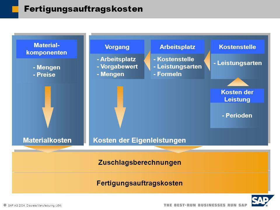 SAP AG 2004, Discrete Manufacturing (J64) Fertigungsauftragskosten Zuschlagsberechnungen - Arbeitsplatz - Vorgabewert - Mengen - Kostenstelle - Leistu