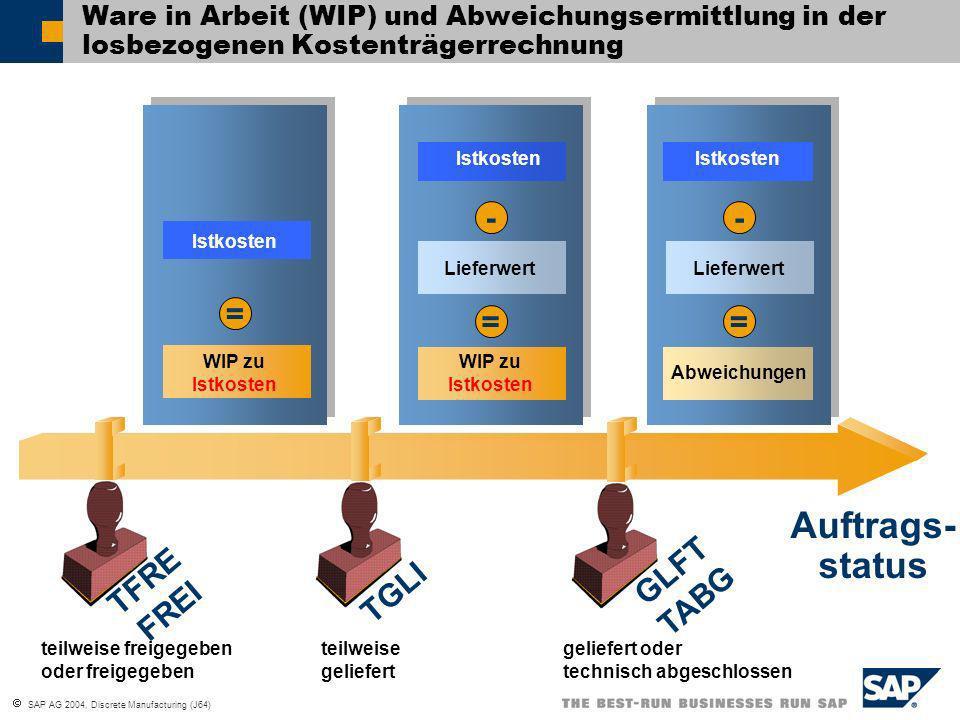 SAP AG 2004, Discrete Manufacturing (J64) Auftrags- status teilweise freigegeben oder freigegeben teilweise geliefert geliefert oder technisch abgesch