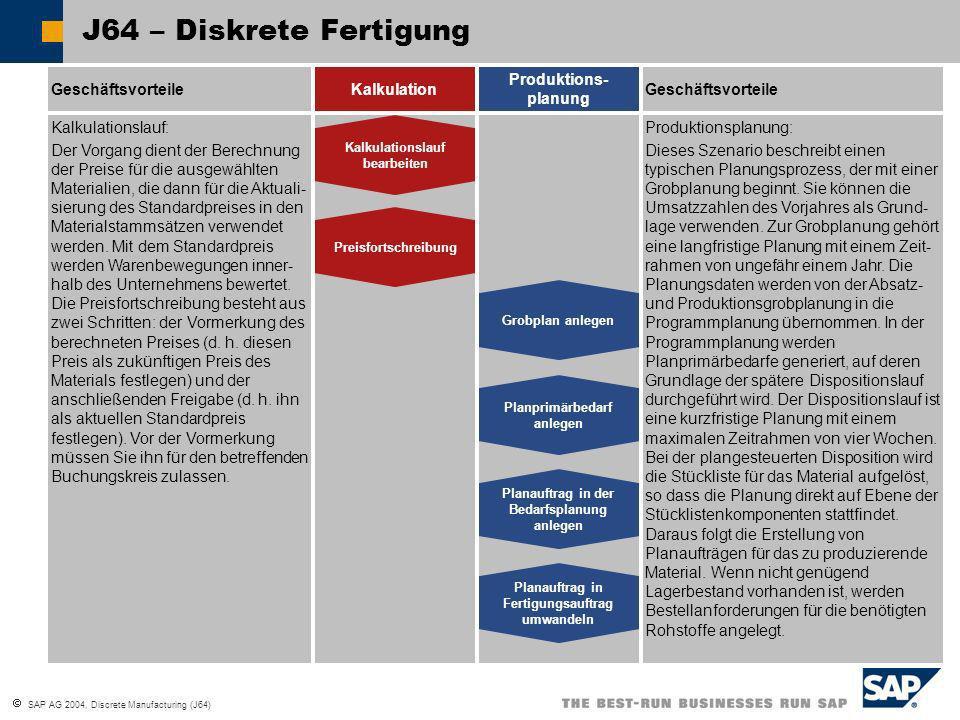 SAP AG 2004, Discrete Manufacturing (J64) J64 – Diskrete Fertigung GeschäftsvorteileKalkulation Produktions- planung Geschäftsvorteile Warenausgang für Steuerlistenkompo- nenten erfassen Wareneingang für Fertigwaren erfassen Auftragsrückmeldung anlegen Plan- und Istkosten vergleichen Fertigungsauftrag freigeben (Chargenfindung) Fertigungssteuerung: Wenn der Planauftrag in einen Fertigungsauftrag umgewandelt wurde, werden Produkt, Auftragsmenge und Auftragsecktermine aus dem Planauftrag übernommen.