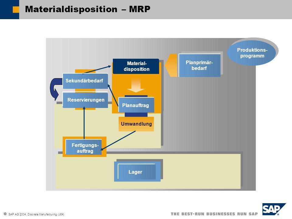 SAP AG 2004, Discrete Manufacturing (J64) Umwandlung Planauftrag Sekundärbedarf Reservierungen Lager Material- disposition Materialdisposition – MRP Produktions- programm Planprimär- bedarf Fertigungs- auftrag