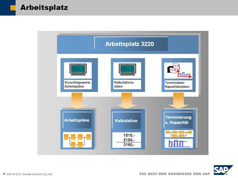 SAP AG 2004, Discrete Manufacturing (J64) Arbeitsplatz Arbeitsplatz 3220 Arbeitspläne Kalkulation Terminierung u. Kapazität 1010,- 2150,- 3160,- Vorsc