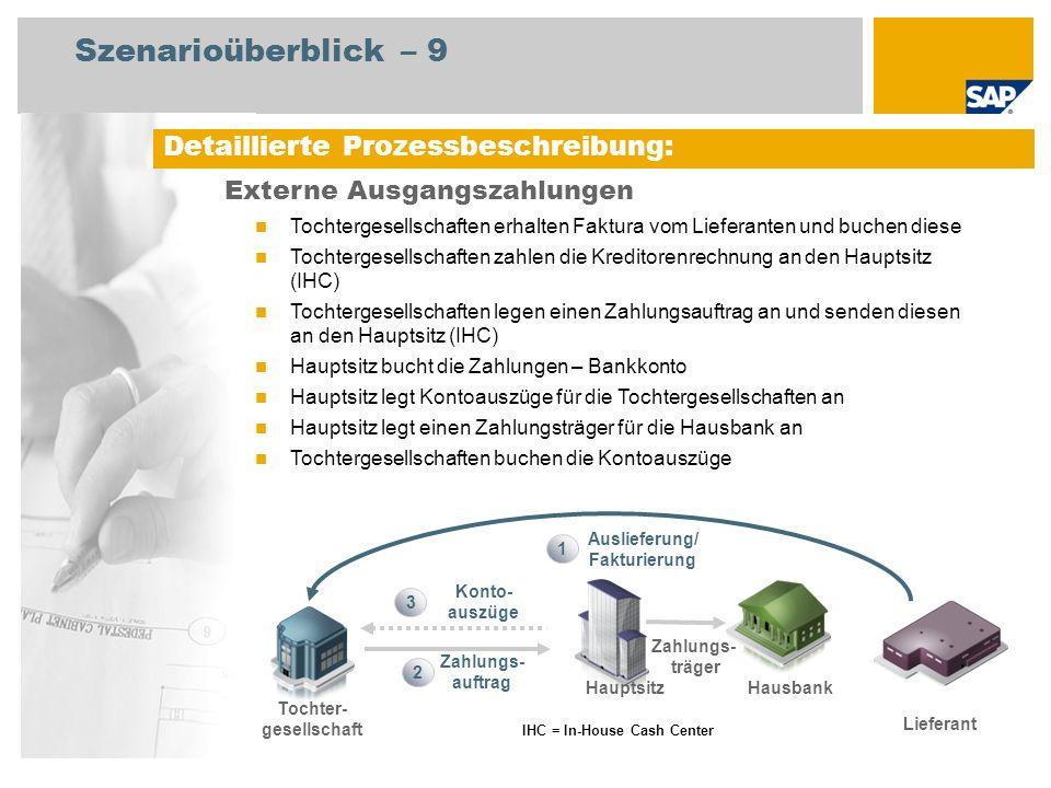 Detaillierte Prozessbeschreibung: Externe Ausgangszahlungen Tochtergesellschaften erhalten Faktura vom Lieferanten und buchen diese Tochtergesellschaf