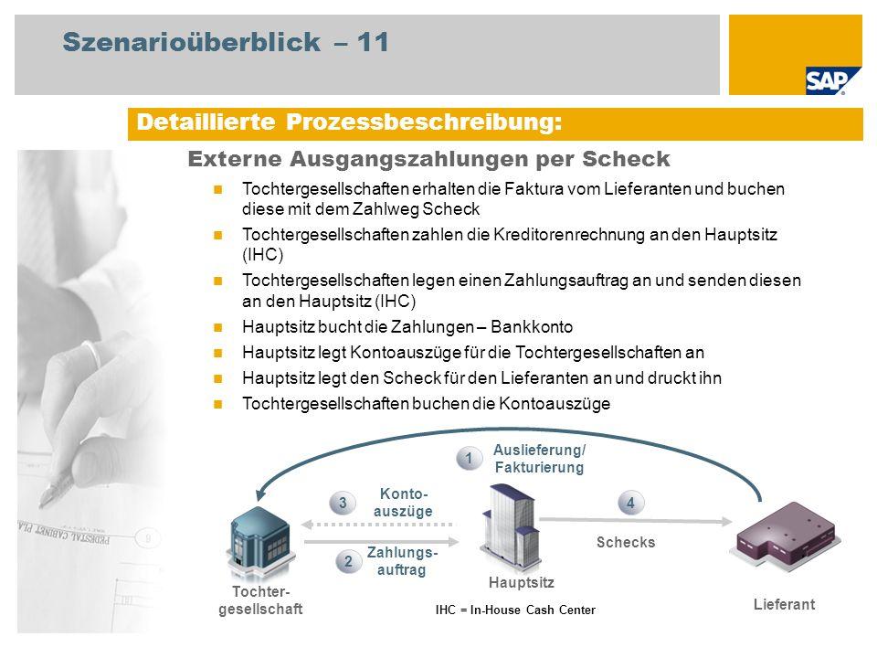 Detaillierte Prozessbeschreibung: Externe Ausgangszahlungen per Scheck Tochtergesellschaften erhalten die Faktura vom Lieferanten und buchen diese mit