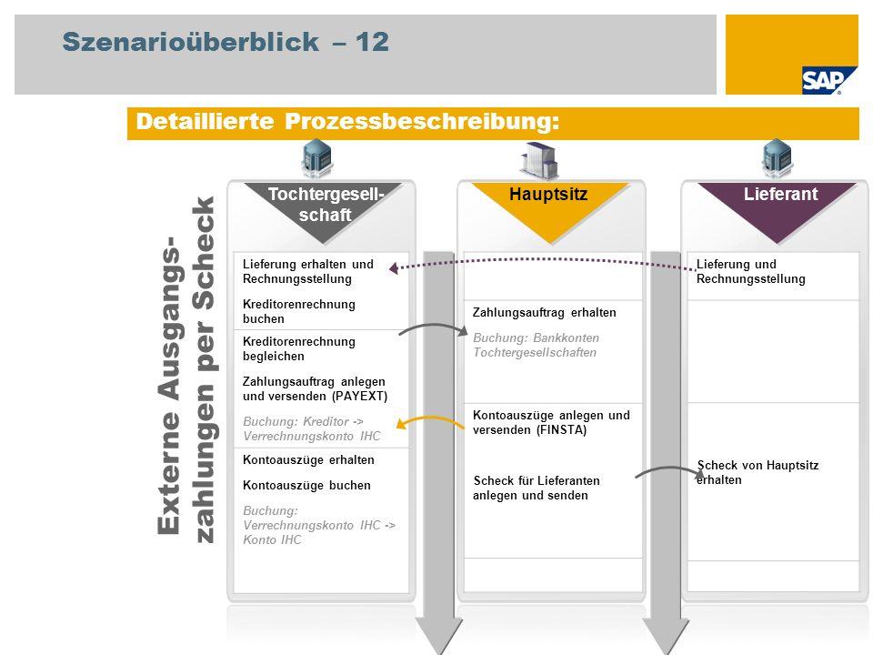 Detaillierte Prozessbeschreibung: Lieferung erhalten und Rechnungsstellung Kreditorenrechnung buchen Kreditorenrechnung begleichen Zahlungsauftrag anl