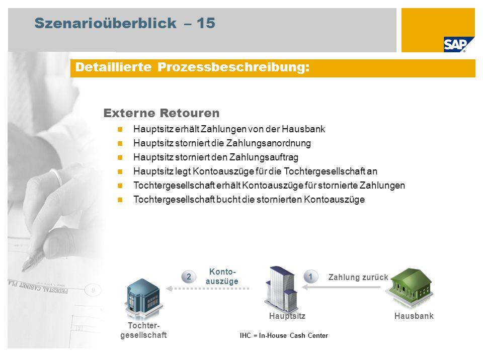 Detaillierte Prozessbeschreibung: Externe Retouren Hauptsitz erhält Zahlungen von der Hausbank Hauptsitz storniert die Zahlungsanordnung Hauptsitz sto