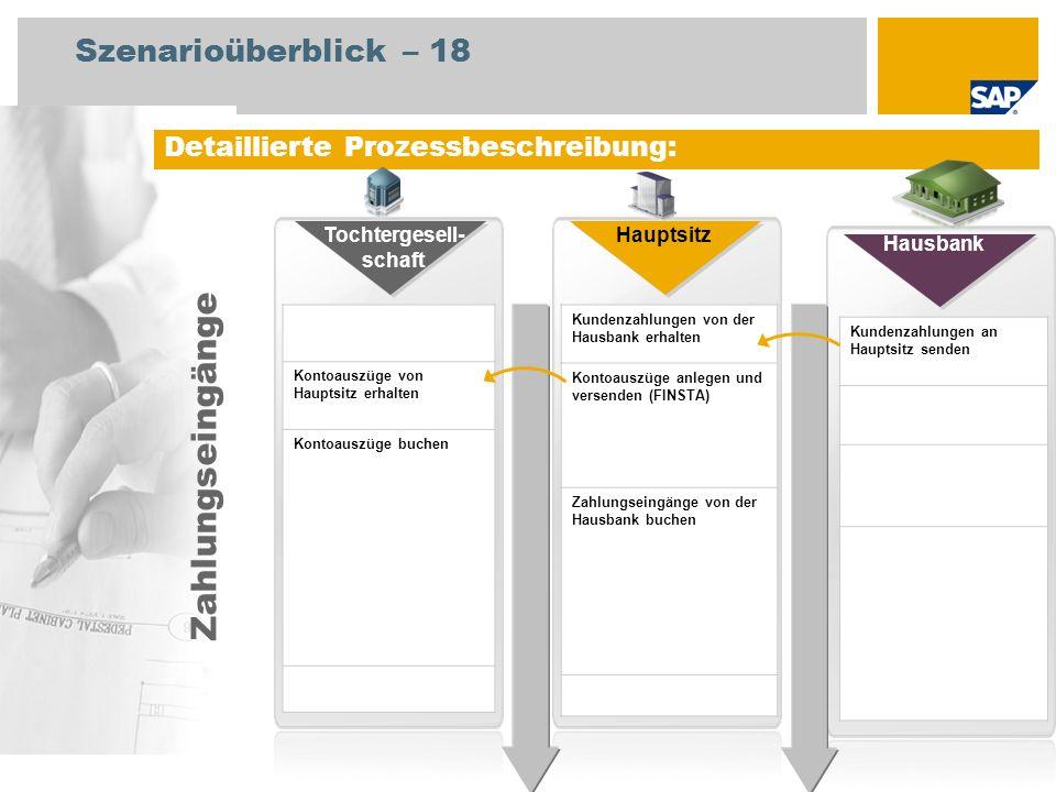 Detaillierte Prozessbeschreibung: Kontoauszüge von Hauptsitz erhalten Kontoauszüge buchen Kundenzahlungen von der Hausbank erhalten Kontoauszüge anleg