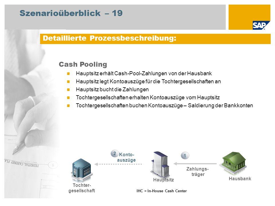 Detaillierte Prozessbeschreibung: Cash Pooling Hauptsitz erhält Cash-Pool-Zahlungen von der Hausbank Hauptsitz legt Kontoauszüge für die Tochtergesell