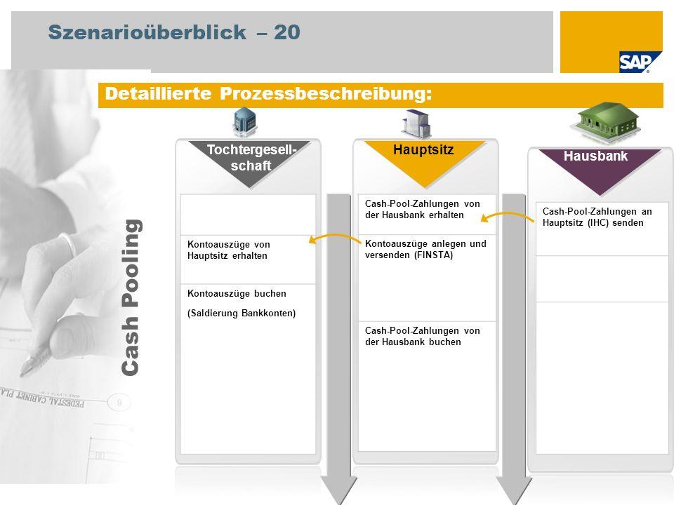 Detaillierte Prozessbeschreibung: Kontoauszüge von Hauptsitz erhalten Kontoauszüge buchen (Saldierung Bankkonten) Cash-Pool-Zahlungen von der Hausbank