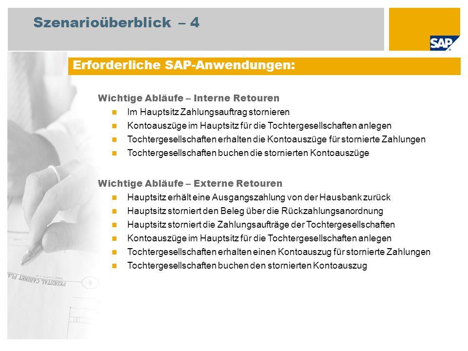 Erforderliche SAP-Anwendungen: Wichtige Abläufe – Interne Retouren Im Hauptsitz Zahlungsauftrag stornieren Kontoauszüge im Hauptsitz für die Tochterge