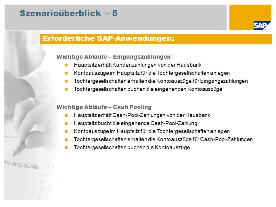 Erforderliche SAP-Anwendungen: Wichtige Abläufe – Zusätzliche Clearingstelle Tochtergesellschaften legen Zahlungen in Fremdwährung an Kontoauszüge im Hauptsitz für die Tochtergesellschaften anlegen Zahlungsträger (IDoc) im Hauptsitz für die Clearingstelle anlegen Hauptsitz bucht die Zahlungen Tochtergesellschaften erhalten einen Kontoauszug für Ausgangszahlungen Tochtergesellschaften buchen den Kontoauszug für Ausgangszahlungen Szenarioüberblick – 6
