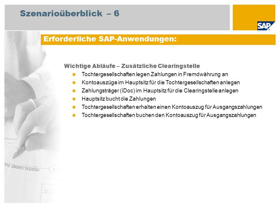 Erforderliche SAP-Anwendungen: Wichtige Abläufe – Zusätzliche Clearingstelle Tochtergesellschaften legen Zahlungen in Fremdwährung an Kontoauszüge im