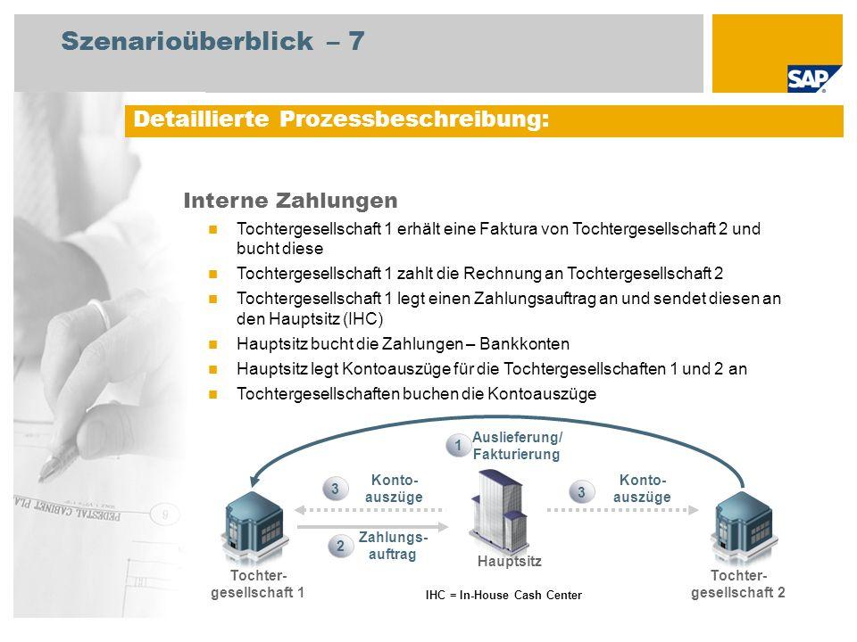 Detaillierte Prozessbeschreibung: Interne Zahlungen Tochtergesellschaft 1 erhält eine Faktura von Tochtergesellschaft 2 und bucht diese Tochtergesells