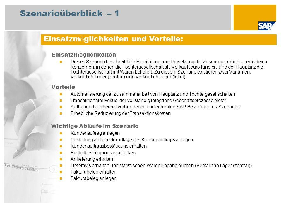 Erforderliche SAP-Anwendungen: Erforderlich SAP ECC 6.0 EhP4 SAP Best Practices: Streckenabwicklung (mit Lieferavis) Kundenauftragsabwicklung – Verkauf ab Lager Beschaffung ohne QM An den Abl ä ufen beteiligte Benutzerrollen Vertriebsachbearbeiter Lagermitarbeiter Debitorenbuchhalter Einkäufer Einkaufsleiter Sachbearbeiter Fakturierung Szenarioüberblick – 2