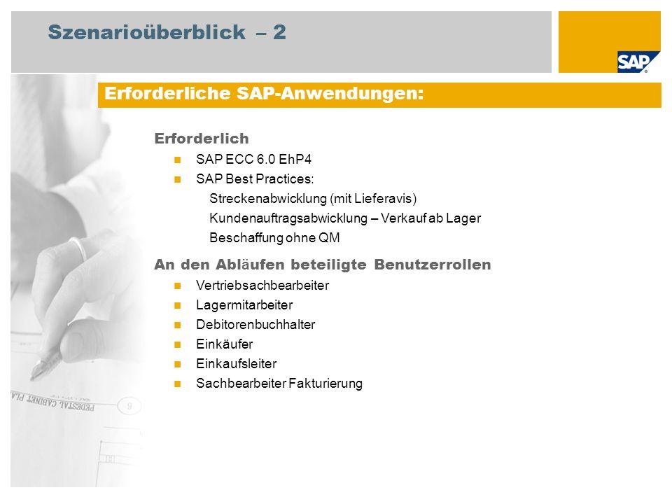 Erforderliche SAP-Anwendungen: Erforderlich SAP ECC 6.0 EhP4 SAP Best Practices: Streckenabwicklung (mit Lieferavis) Kundenauftragsabwicklung – Verkau