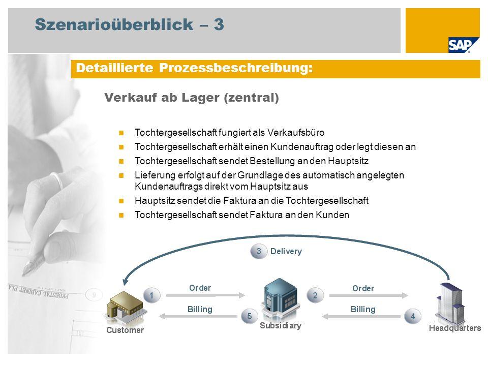 Szenarioüberblick – 3 Detaillierte Prozessbeschreibung: Verkauf ab Lager (zentral) Tochtergesellschaft fungiert als Verkaufsbüro Tochtergesellschaft e