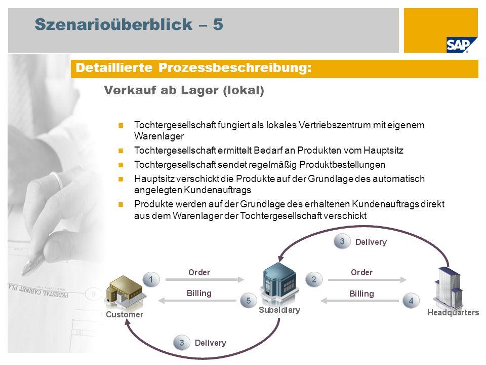 Szenarioüberblick – 5 Detaillierte Prozessbeschreibung: Verkauf ab Lager (lokal) Tochtergesellschaft fungiert als lokales Vertriebszentrum mit eigenem