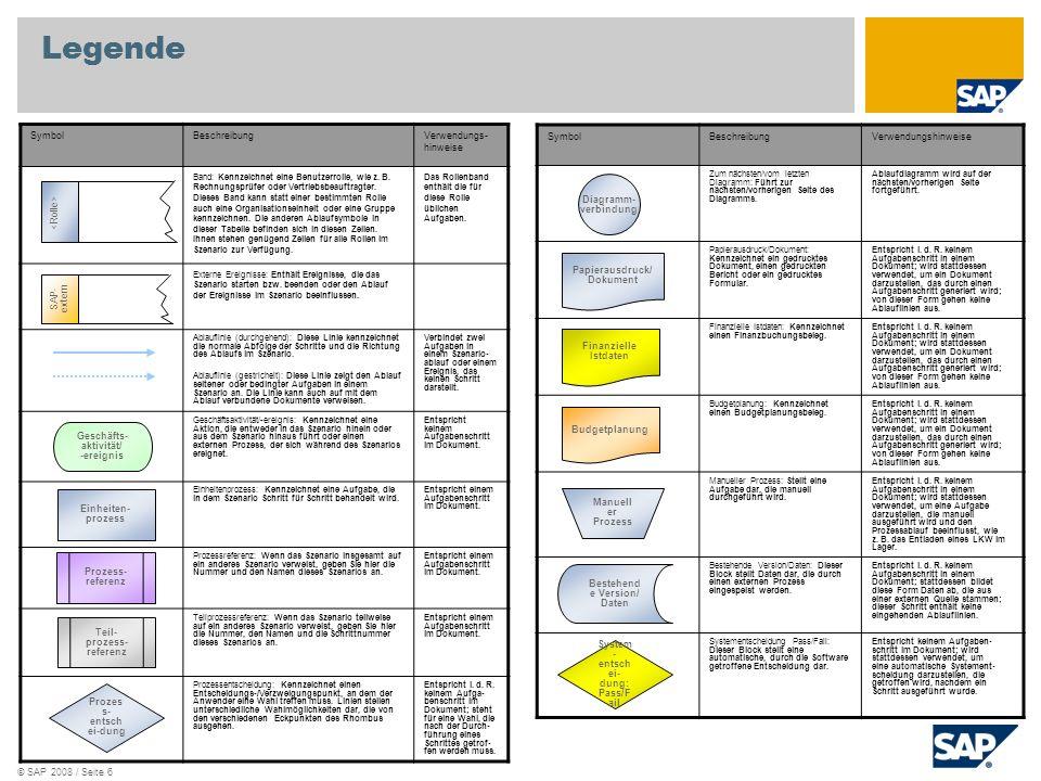 © SAP 2008 / Seite 6 Legende SymbolBeschreibungVerwendungs- hinweise Band: Kennzeichnet eine Benutzerrolle, wie z. B. Rechnungsprüfer oder Vertriebsbe