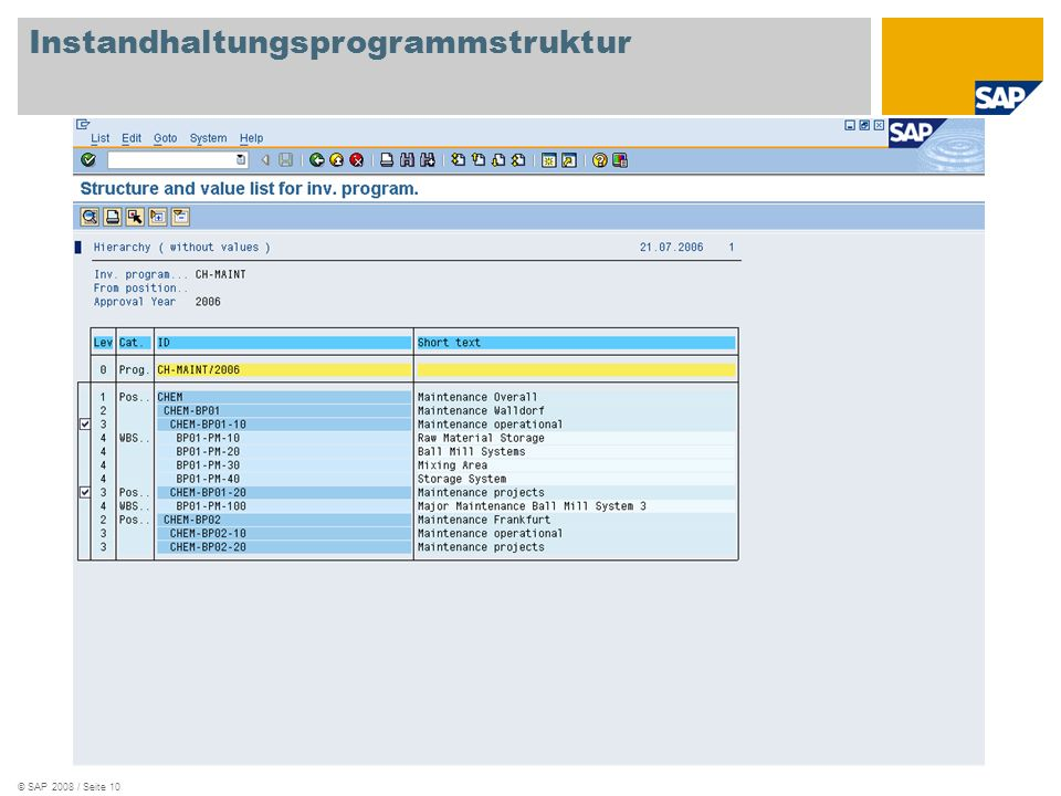 © SAP 2008 / Seite 10 Instandhaltungsprogrammstruktur