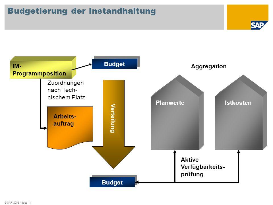 © SAP 2008 / Seite 11 Budgetierung der Instandhaltung IM- Programmposition Verteilung Arbeits- auftrag Budget PlanwerteIstkosten Aktive Verfügbarkeits- prüfung Aggregation Zuordnungen nach Tech- nischem Platz