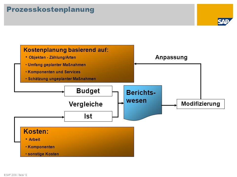 © SAP 2008 / Seite 12 Prozesskostenplanung Kostenplanung basierend auf: Objekten - Zählung/Arten Umfang geplanter Maßnahmen Komponenten und Services Schätzung ungeplanter Maßnahmen Budget Ist Vergleiche Modifizierung Kosten: Arbeit Komponenten sonstige Kosten Berichts- wesen Anpassung